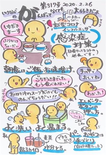f:id:ikenagayoshie:20200227051444j:image