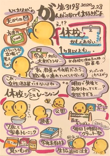 f:id:ikenagayoshie:20200228064339j:image