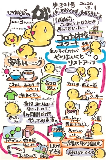 f:id:ikenagayoshie:20200301055810j:image