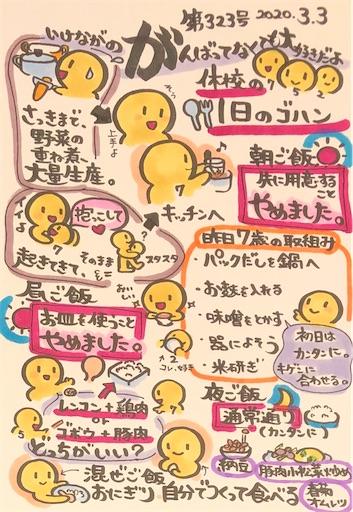 f:id:ikenagayoshie:20200303053520j:image