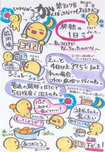 f:id:ikenagayoshie:20200308070403j:image