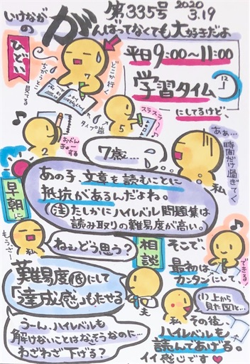 f:id:ikenagayoshie:20200319045038j:image