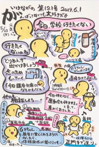 f:id:ikenagayoshie:20200324042753j:image