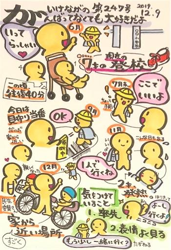 f:id:ikenagayoshie:20200324085043j:image