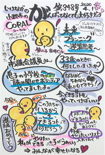 f:id:ikenagayoshie:20200401055737j:image