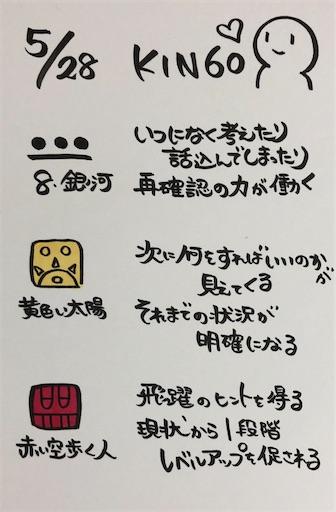 f:id:ikenagayoshie:20200528080106j:image