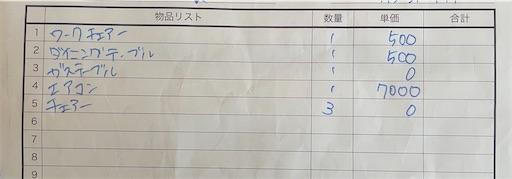 f:id:ikenagayoshie:20210616171907j:image
