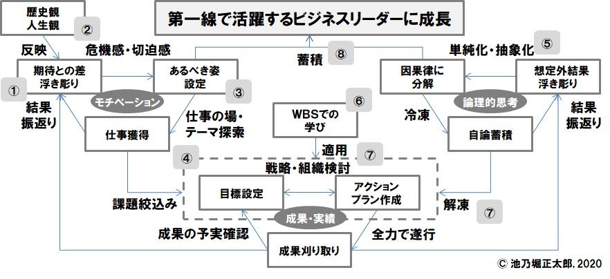 f:id:ikenobori:20200927190935j:plain