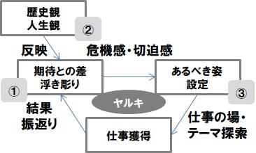 f:id:ikenobori:20201009205728j:plain