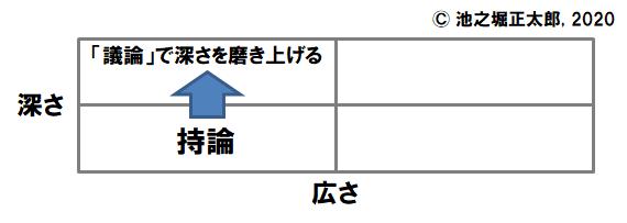 f:id:ikenobori:20201026205040p:plain