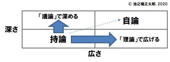f:id:ikenobori:20201028222035p:plain