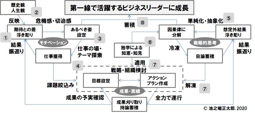 f:id:ikenobori:20201105212125p:plain
