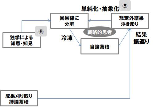 f:id:ikenobori:20201105212317p:plain
