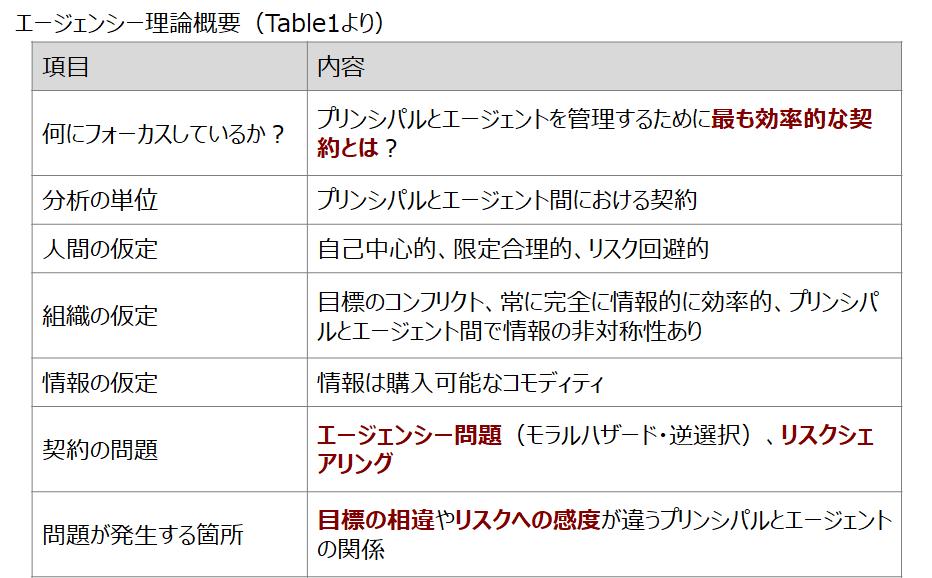 f:id:ikenobori:20201110213413p:plain