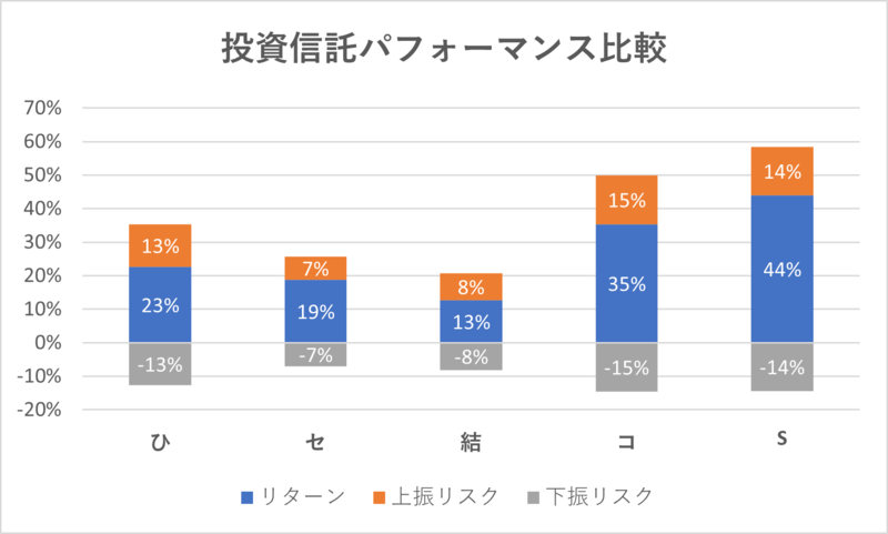 f:id:ikenohatazo:20210817141444p:plain
