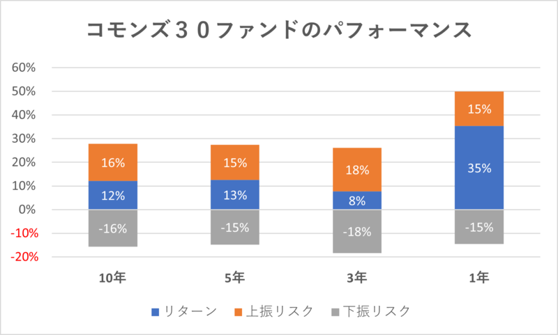 f:id:ikenohatazo:20210820103357p:plain