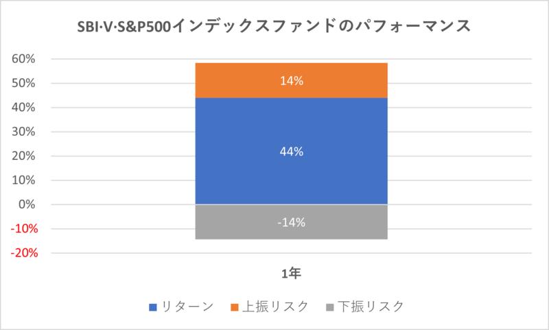 f:id:ikenohatazo:20210820104609p:plain