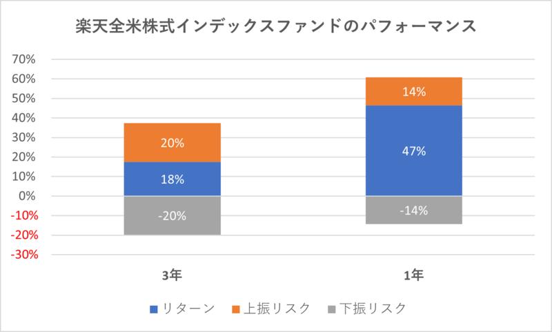 f:id:ikenohatazo:20210820105036p:plain