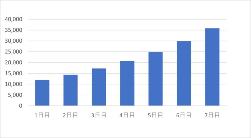 f:id:ikenohatazo:20210918092205p:plain