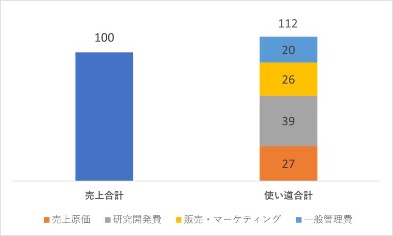 f:id:ikenohatazo:20210926112124p:plain