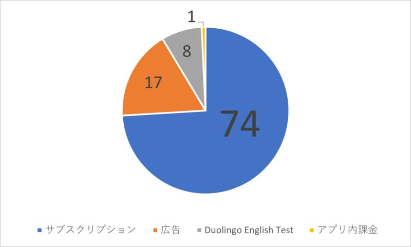 f:id:ikenohatazo:20210926112207p:plain