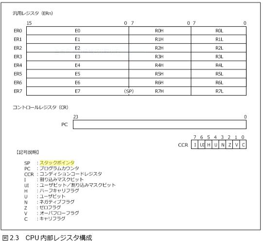 f:id:ikenohotorino:20181125230515p:plain