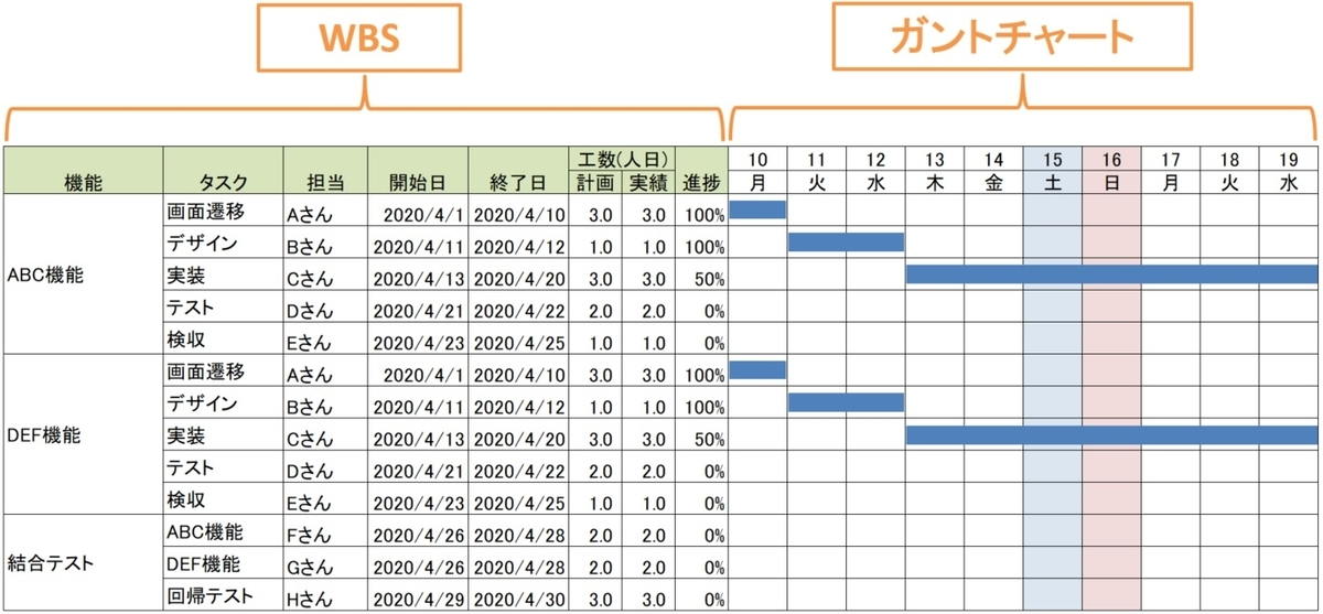 f:id:iketomo1207:20201130101109j:plain