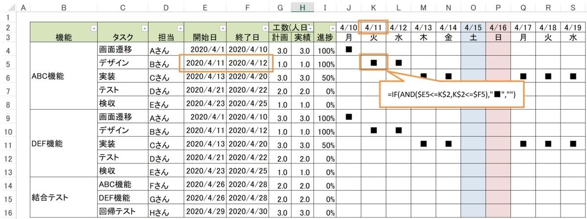 f:id:iketomo1207:20201130105915j:plain