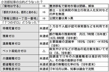 f:id:ikeuchild:20200708202009j:plain