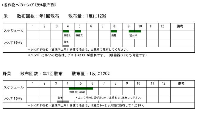 f:id:ikexk:20181214105244p:plain