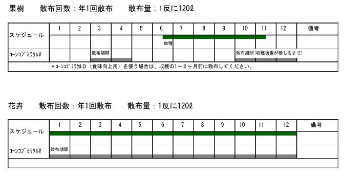 f:id:ikexk:20181214105301p:plain