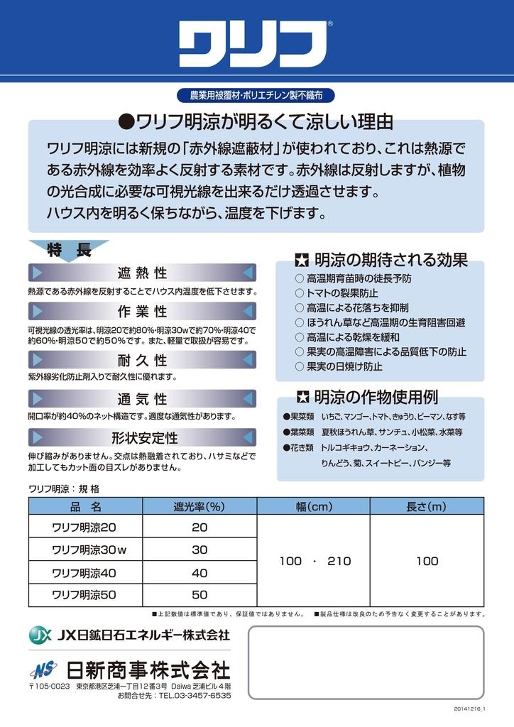 f:id:ikexk:20190222144430j:plain