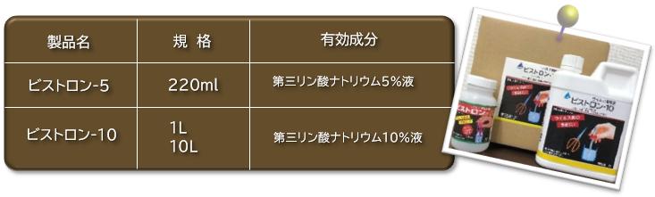 f:id:ikexk:20200121105119p:plain