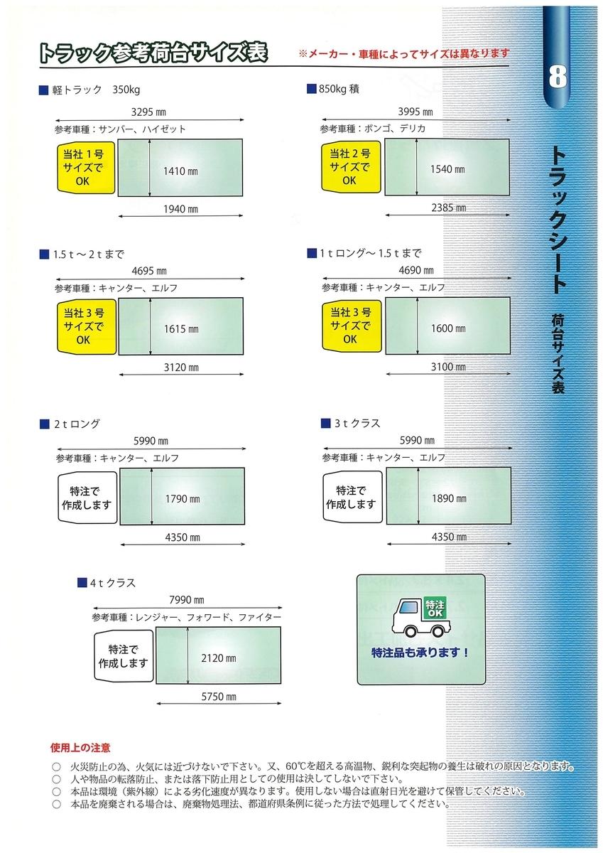 f:id:ikexk:20200330145358j:plain