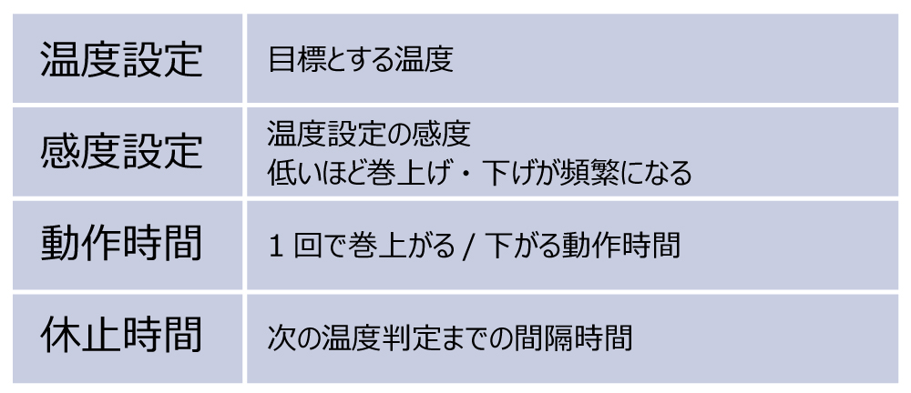 f:id:ikexk:20200714102116j:plain