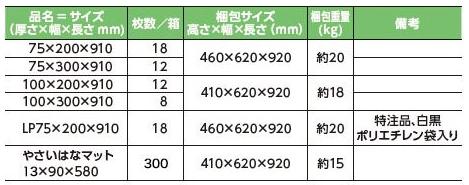 f:id:ikexk:20200820142239p:plain