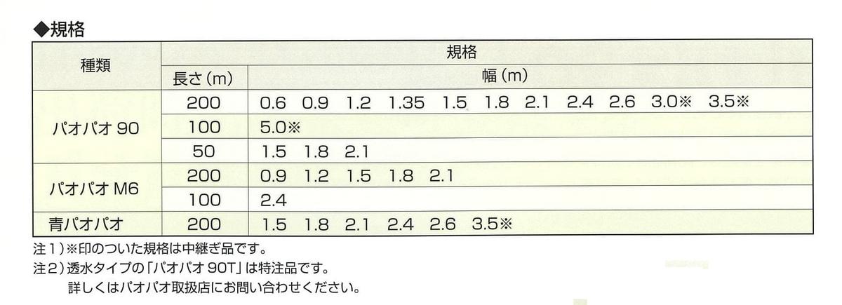 f:id:ikexk:20201211145147j:plain