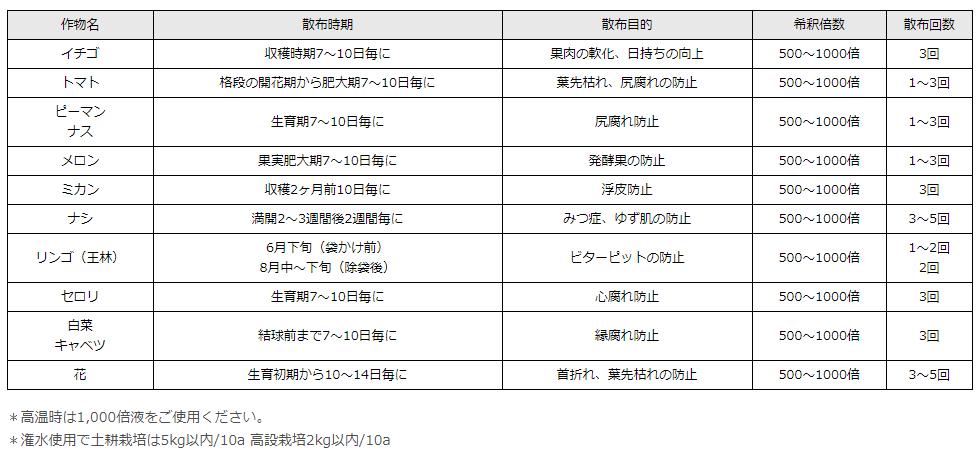 f:id:ikexk:20210324112127p:plain