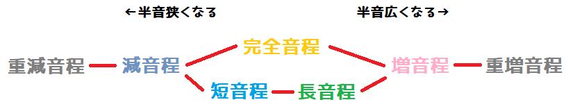 f:id:iki2kun:20190327215958p:plain