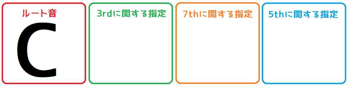 f:id:iki2kun:20190409103743p:plain