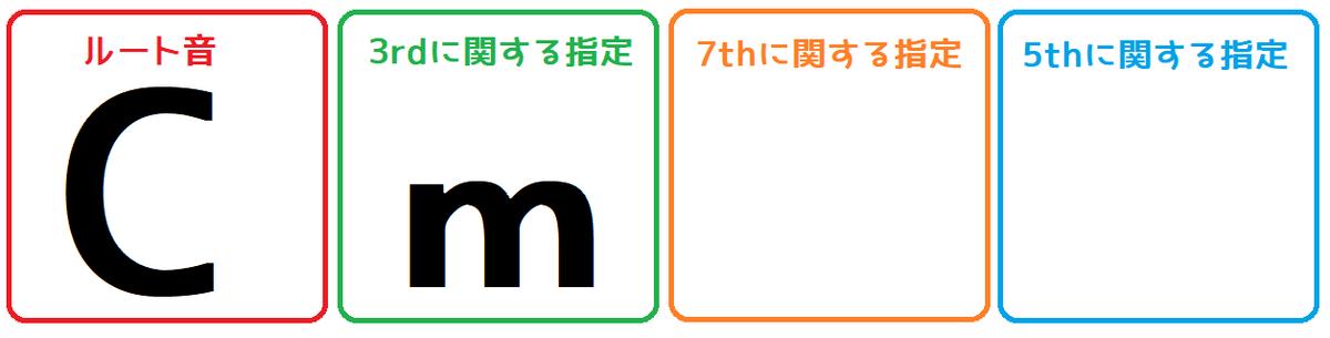 f:id:iki2kun:20190409105117p:plain