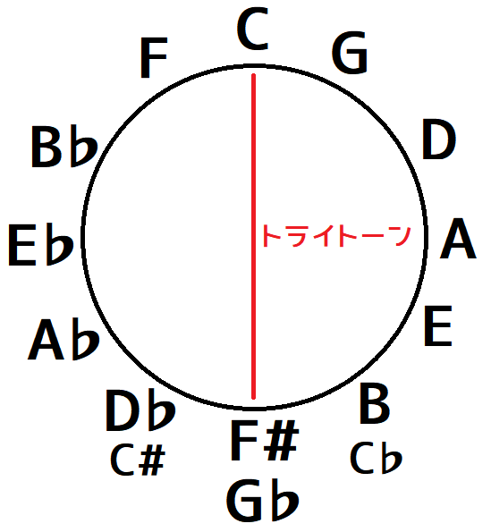 f:id:iki2kun:20190720095231p:plain