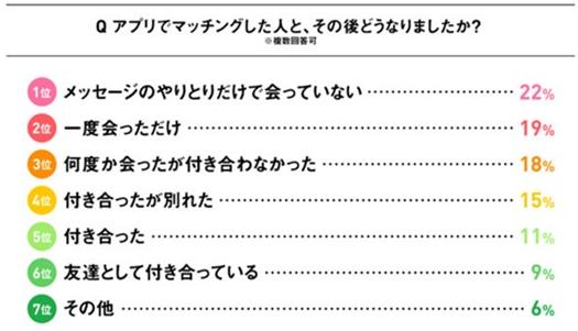 f:id:ikiikilife:20200731144034p:plain