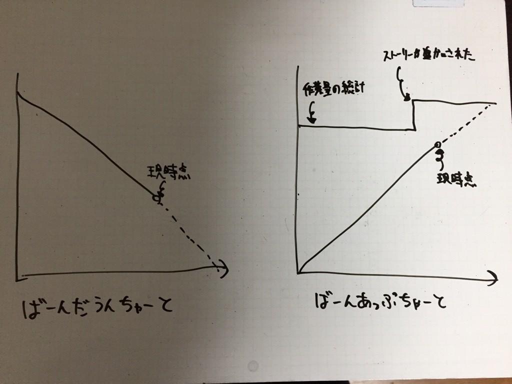 f:id:ikikko:20170206223506j:plain