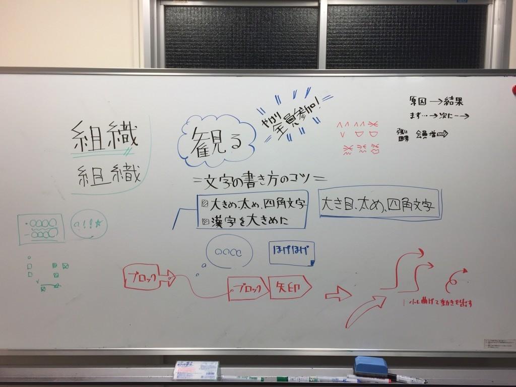 f:id:ikikko:20170528114827j:plain