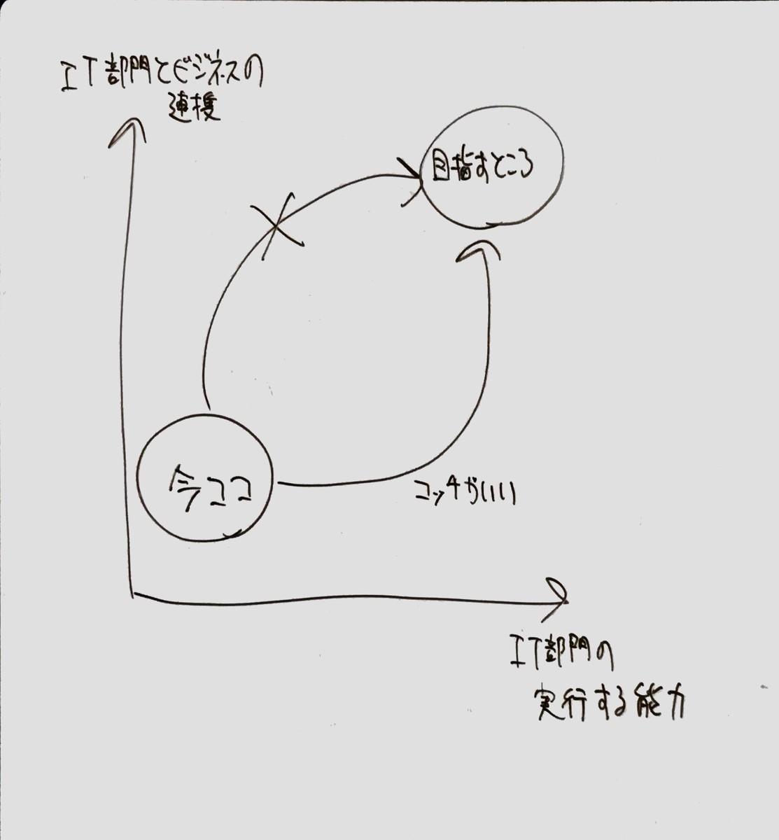 f:id:ikikko:20190515000043j:plain