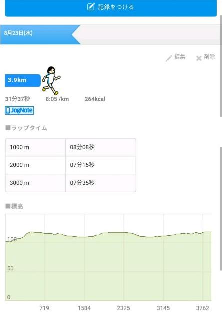 f:id:ikioi99:20170823084834j:image