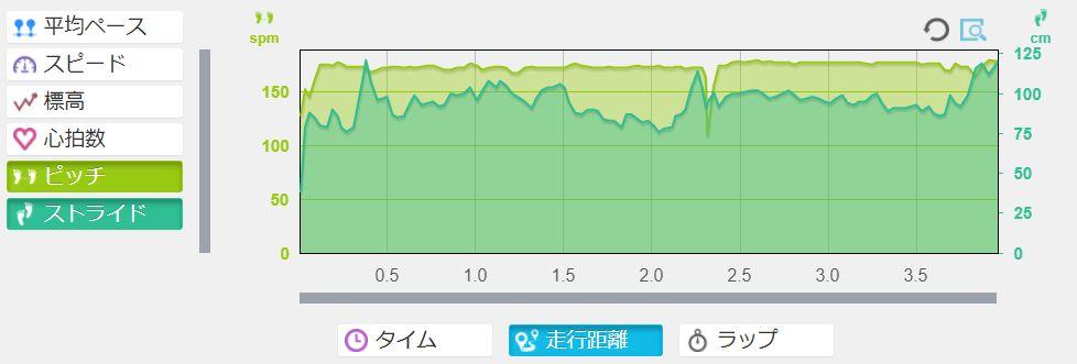 f:id:ikioi99:20171115062435j:plain