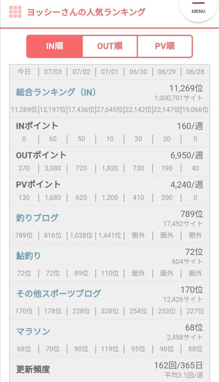 f:id:ikioi99:20200704080832j:plain
