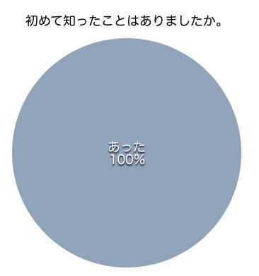 f:id:ikiru-oyanokai:20180223154708p:plain
